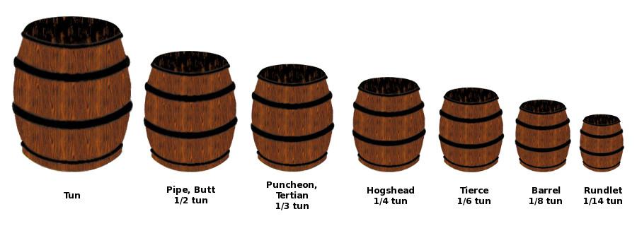 English Wine Cask Units